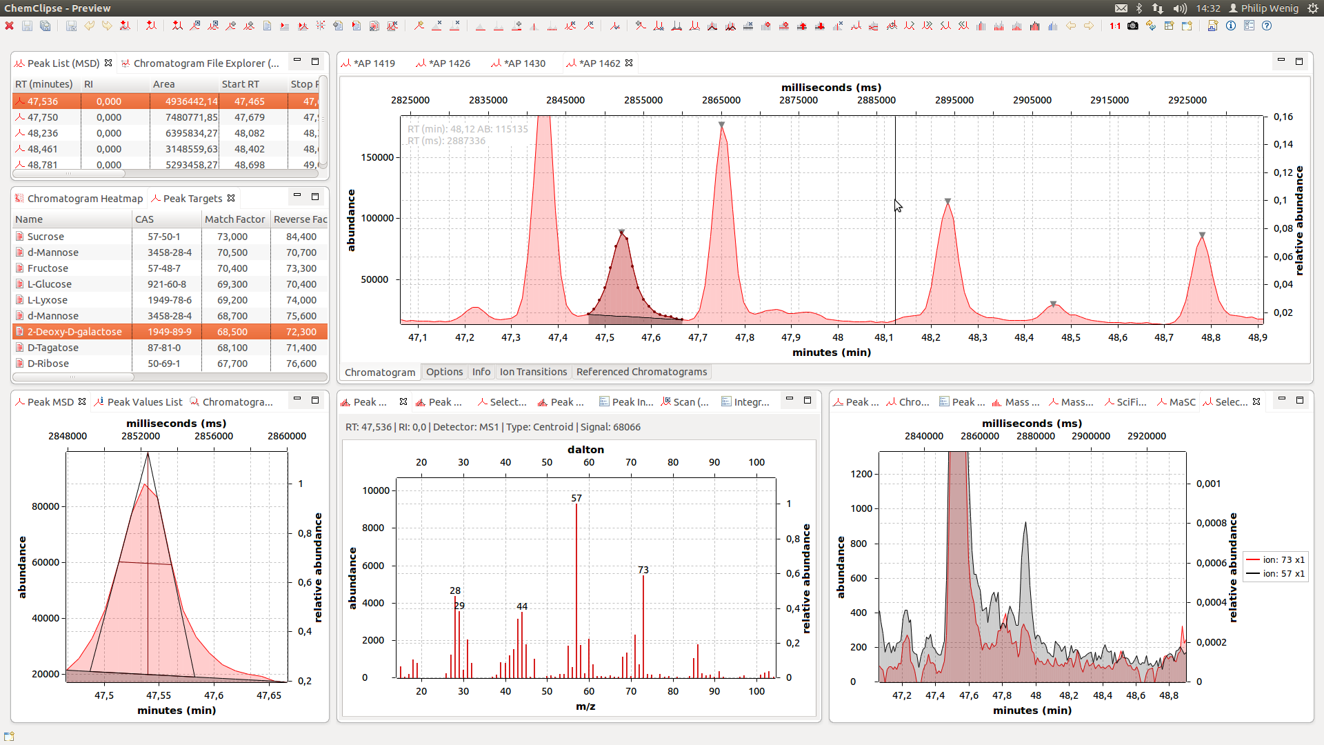 Figure 1 – An overview of a chromatogram data set recorded with a mass selective detector.
